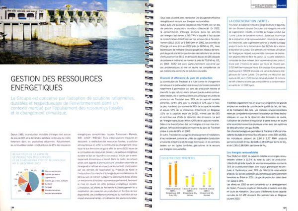 Rapport Annuel Suez Pages 2