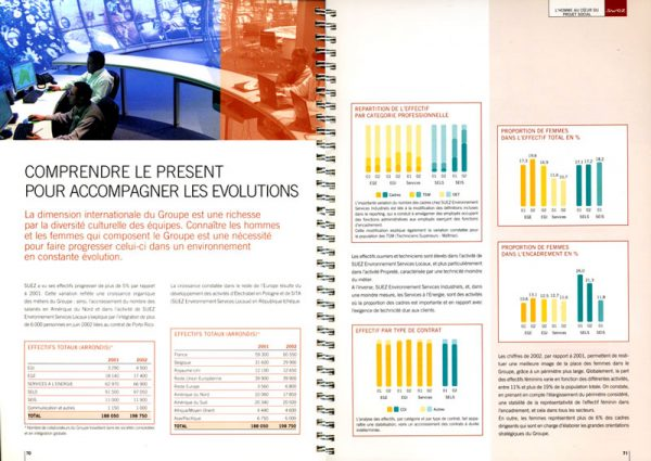 Rapport Annuel Suez Pages 3